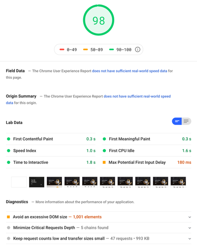 Pagespeed Example 98%
